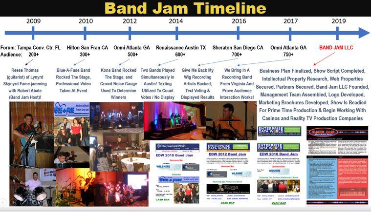 Band Jam Timeline
