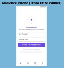 You Mobile Phone Will Go Off When You Have Won (Trivia). The Prize Patrol Is On The Way...