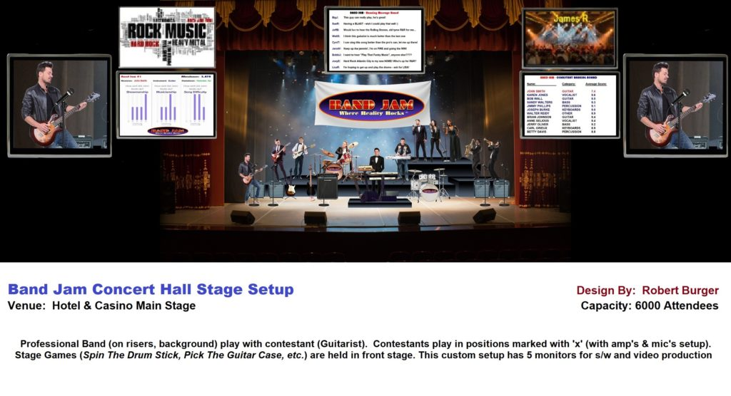 This Event Required Stage Setup Preparations Including Dimensions, Positions, And Sizing.